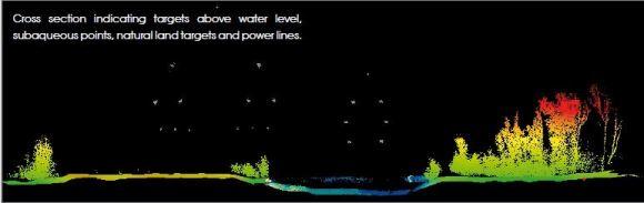 Matalien vesistöjen kartoitus